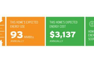 Vermont Home Energy Profile
