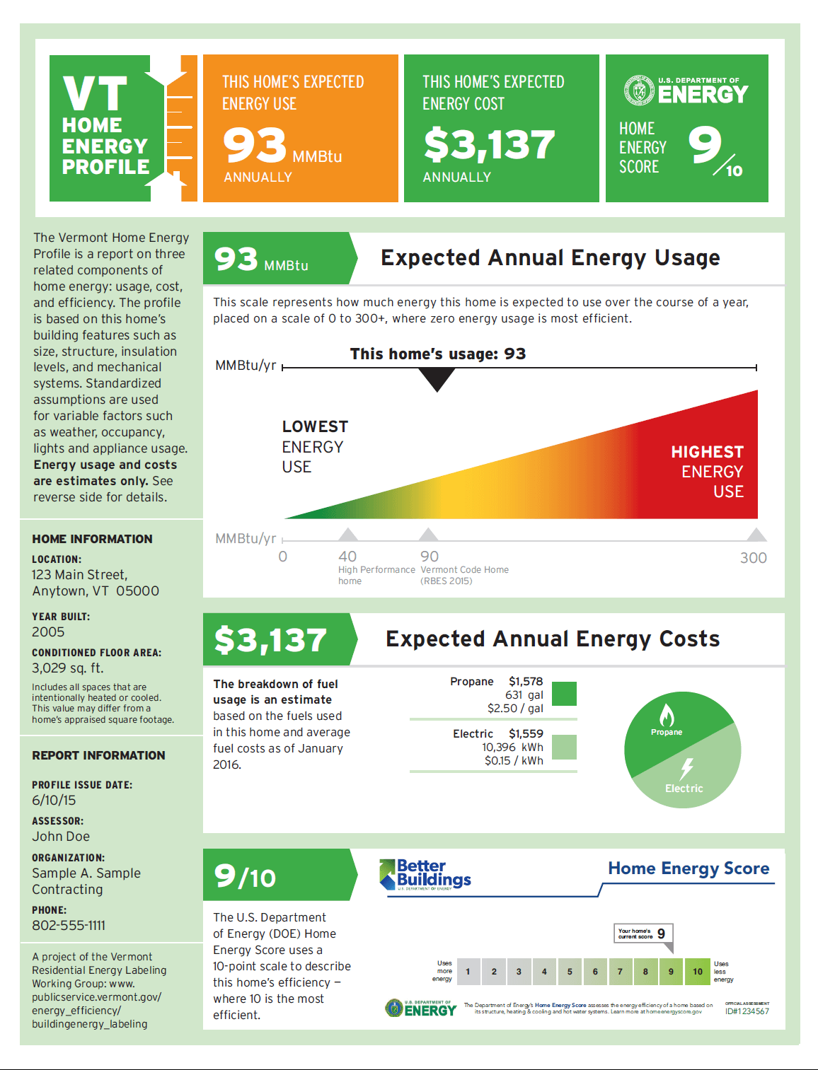 Vermont Home Energy Profile