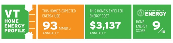 Vermont State Energy Profile